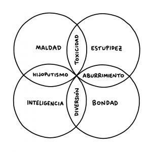 Obradoiro con Javirroyo: «Mapas ilustrados» @ Unitaria, Santiago de Compostela